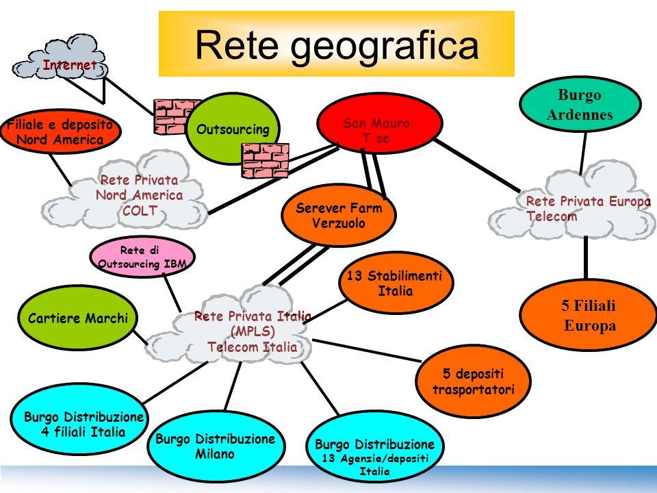 Rete Privata Nord America 13 Agenzie/depositi Italia