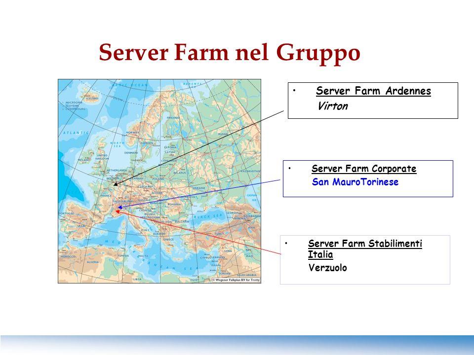 Server Farm nel Gruppo Server Farm Ardennes Virton