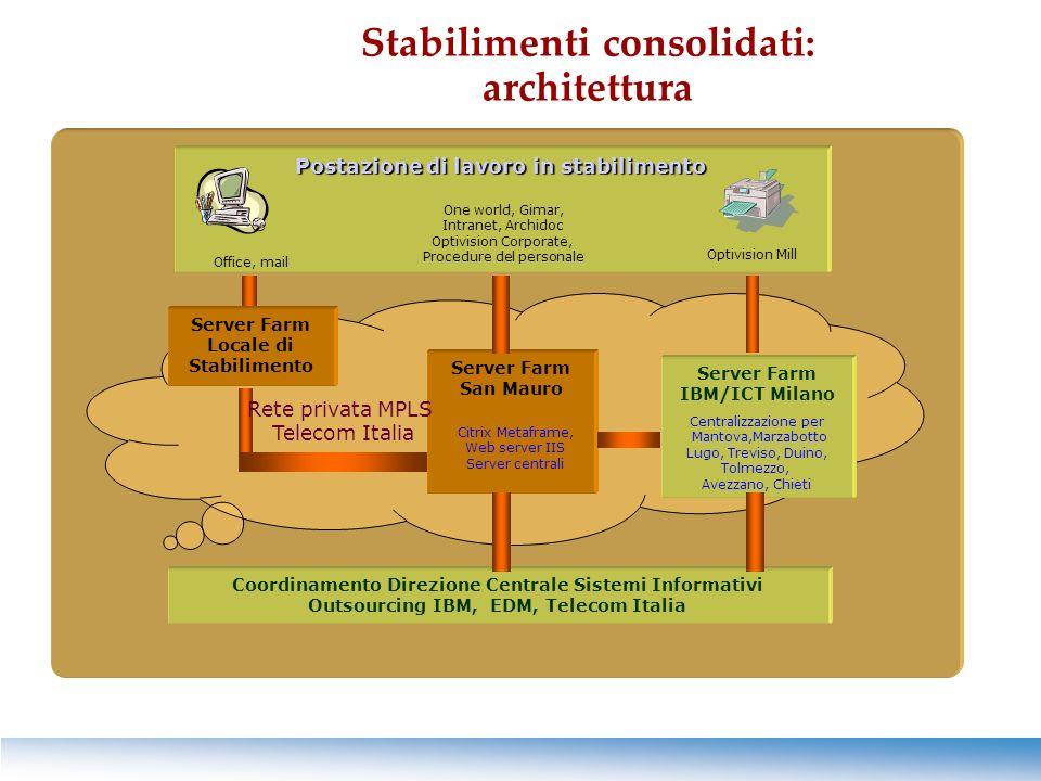 Stabilimenti consolidati: architettura