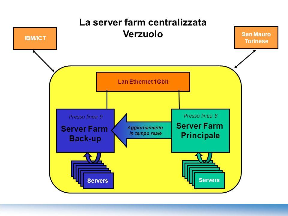 La server farm centralizzata Verzuolo