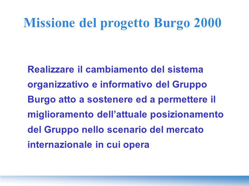 Missione del progetto Burgo 2000