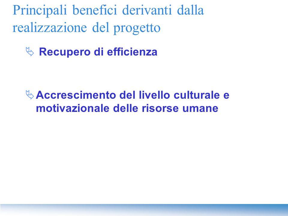 Principali benefici derivanti dalla realizzazione del progetto
