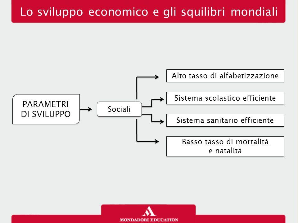 Lo sviluppo economico e gli squilibri mondiali