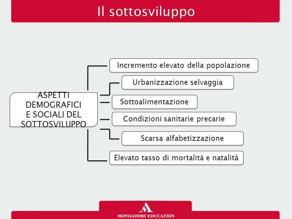 Il sottosviluppo ASPETTI DEMOGRAFICI E SOCIALI DEL SOTTOSVILUPPO