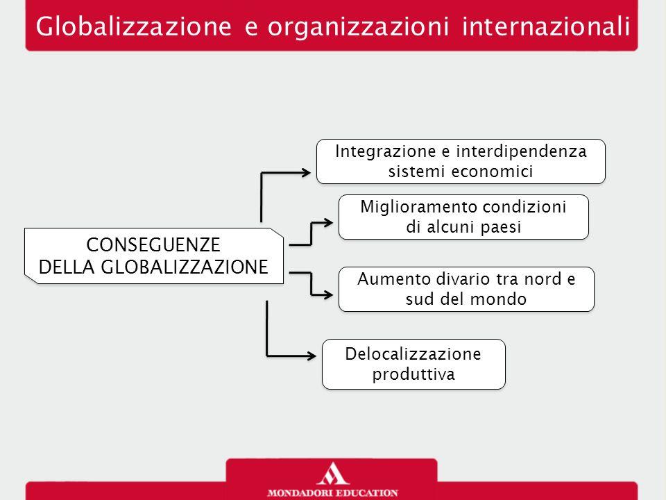 Globalizzazione e organizzazioni internazionali