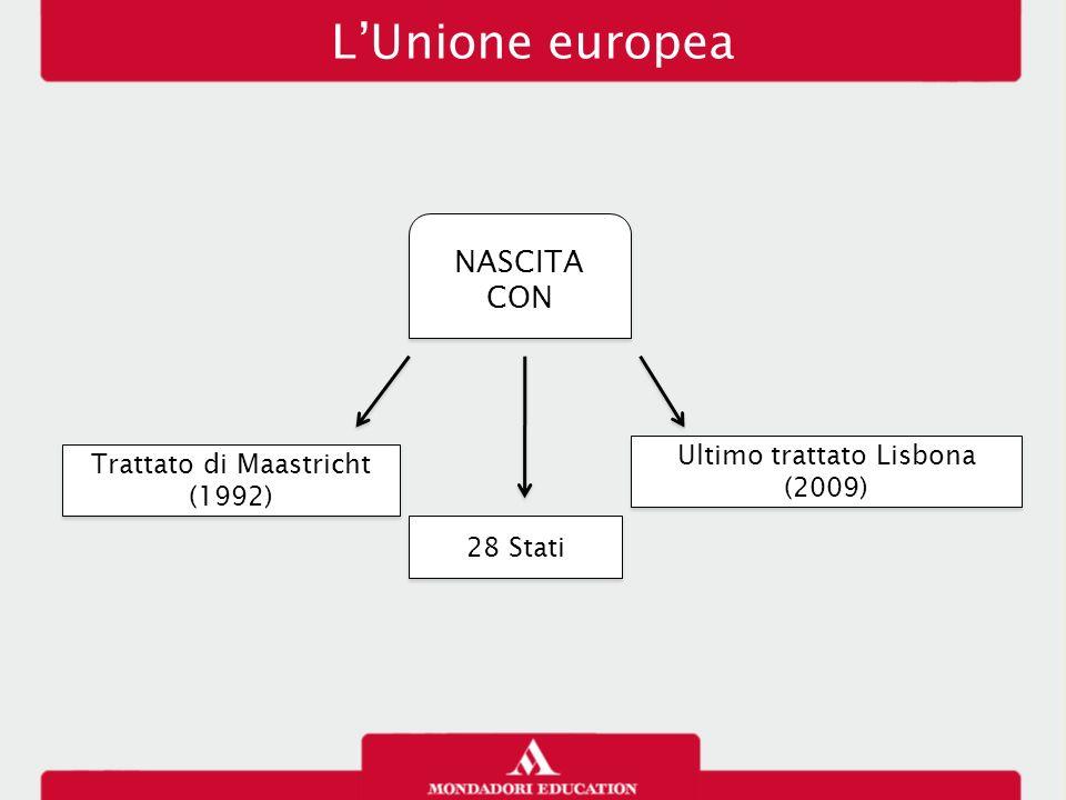 L'Unione europea NASCITA CON Ultimo trattato Lisbona (2009)