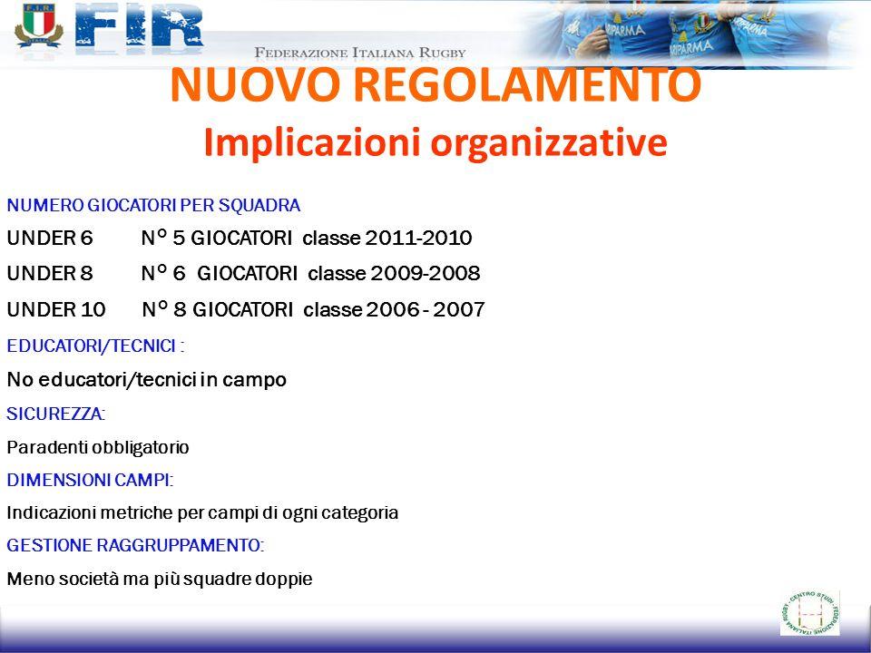 Implicazioni organizzative