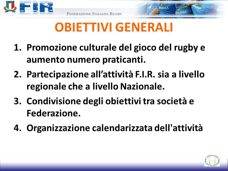 OBIETTIVI GENERALI Promozione culturale del gioco del rugby e aumento numero praticanti.