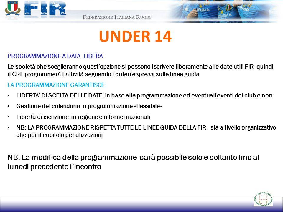 UNDER 14 PROGRAMMAZIONE A DATA LIBERA :