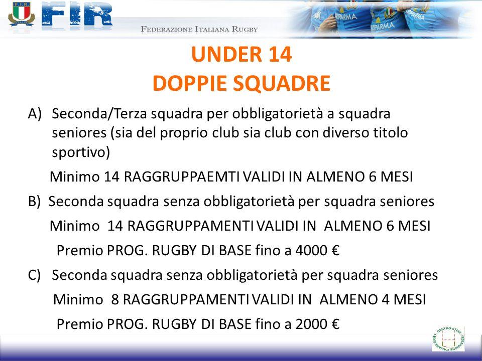 UNDER 14 DOPPIE SQUADRE. Seconda/Terza squadra per obbligatorietà a squadra seniores (sia del proprio club sia club con diverso titolo sportivo)
