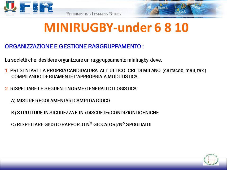 MINIRUGBY-under 6 8 10 ORGANIZZAZIONE E GESTIONE RAGGRUPPAMENTO :