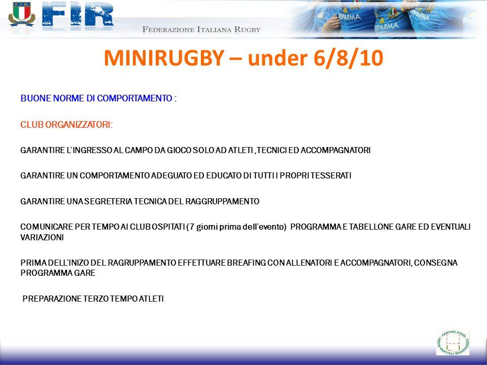MINIRUGBY – under 6/8/10 BUONE NORME DI COMPORTAMENTO :