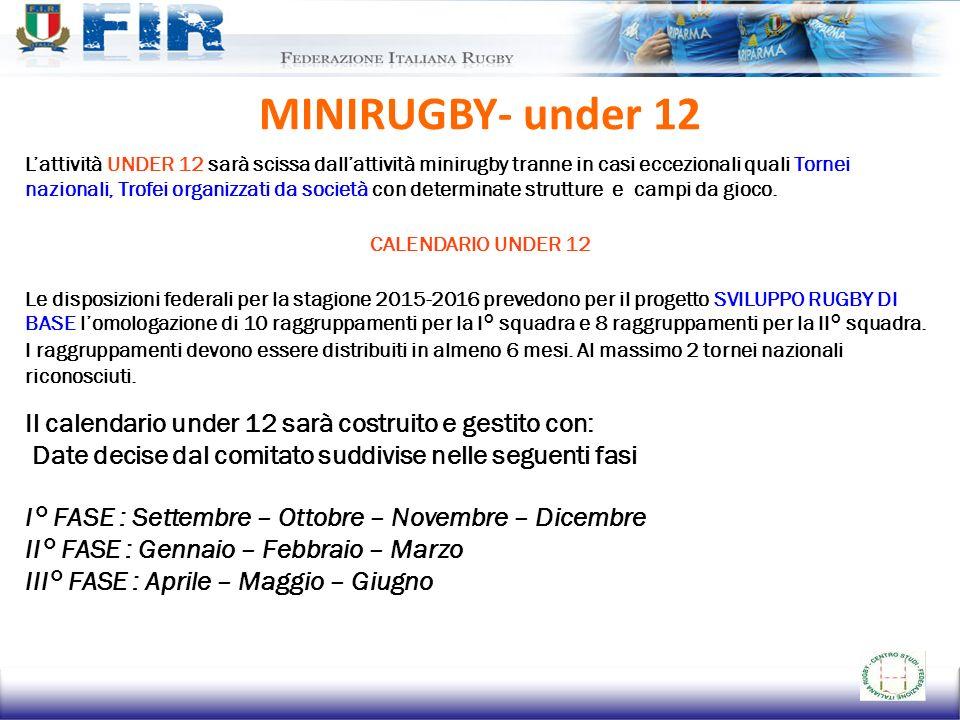 MINIRUGBY- under 12