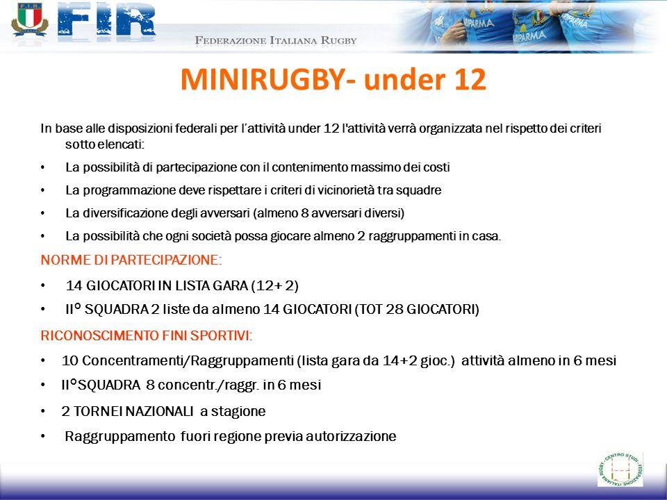 MINIRUGBY- under 12 NORME DI PARTECIPAZIONE: