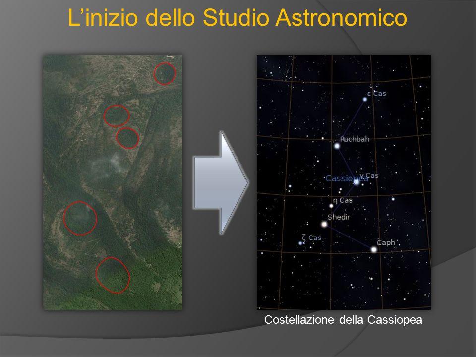 L'inizio dello Studio Astronomico