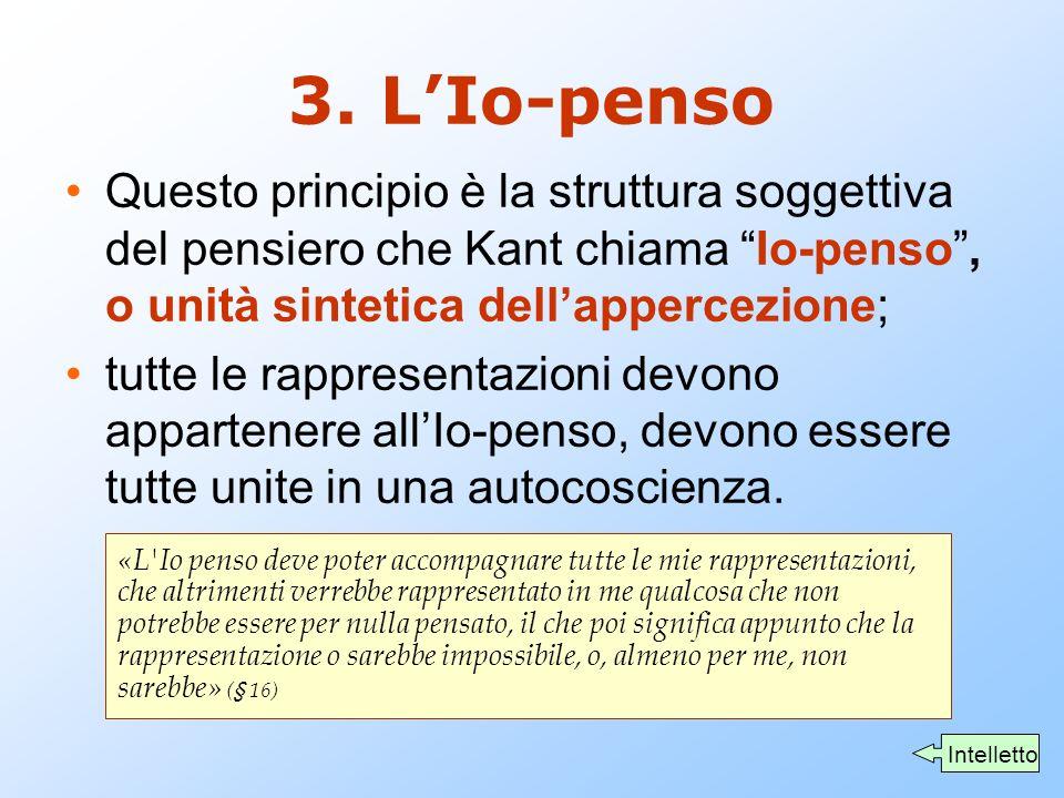 3. L'Io-penso Questo principio è la struttura soggettiva del pensiero che Kant chiama Io-penso , o unità sintetica dell'appercezione;