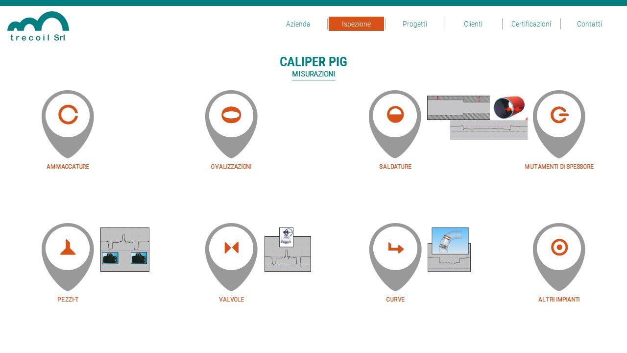 CALIPER PIG Azienda Ispezione Progetti Clienti Certificazioni Contatti