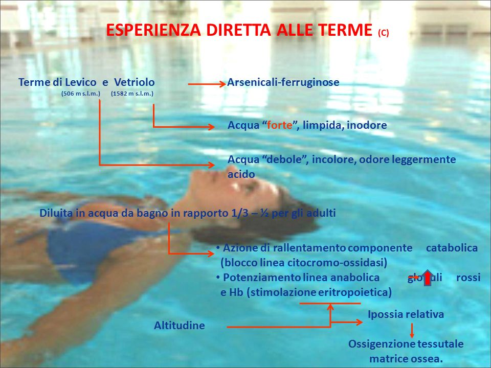 Esperienza diretta alle terme (C)