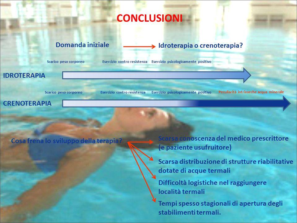 conclusioni Domanda iniziale Idroterapia o crenoterapia IDROTERAPIA