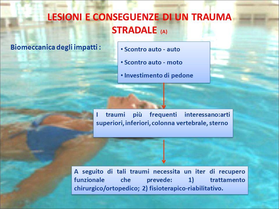 LESIONI E CONSEGUENZE DI UN TRAUMA STRADALE (A)