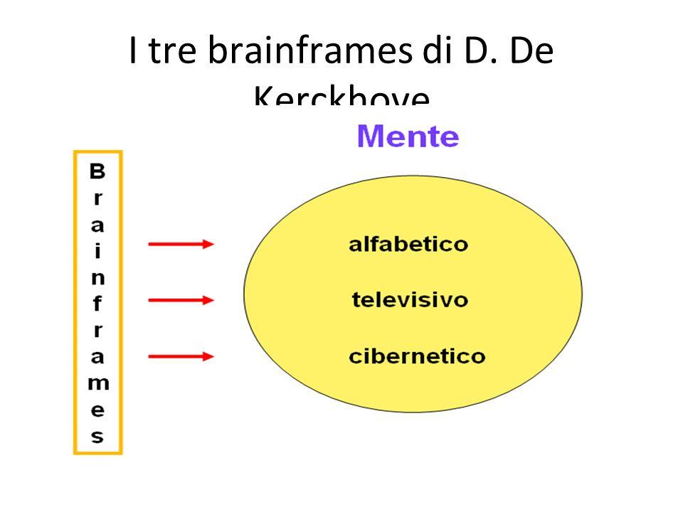 I tre brainframes di D. De Kerckhove