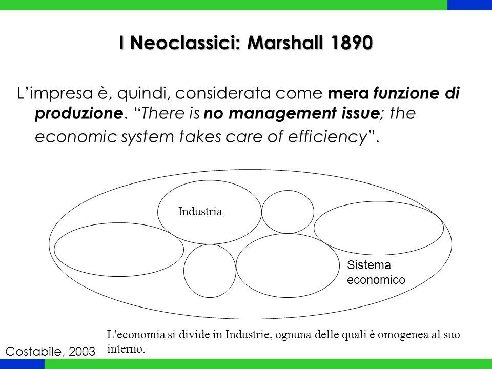 I Neoclassici: Marshall 1890