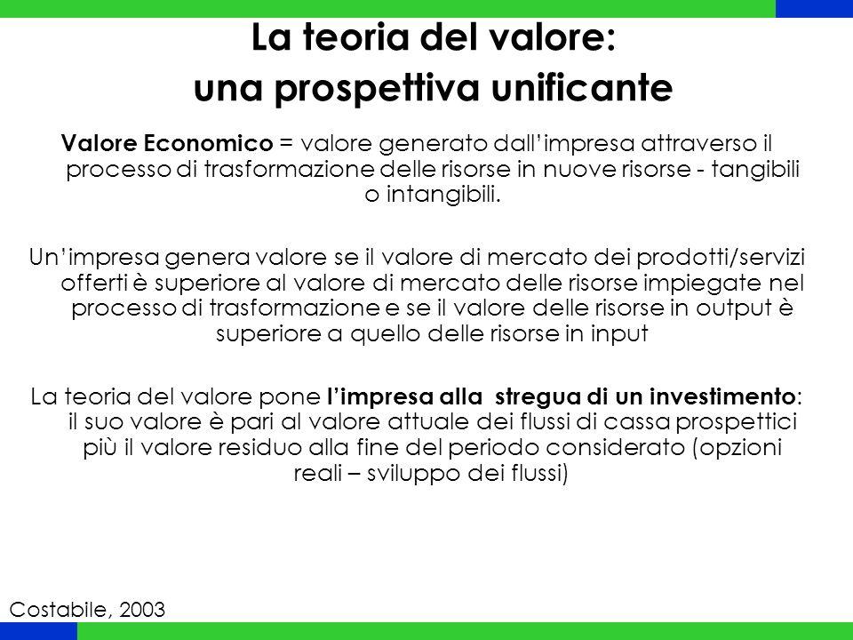 La teoria del valore: una prospettiva unificante
