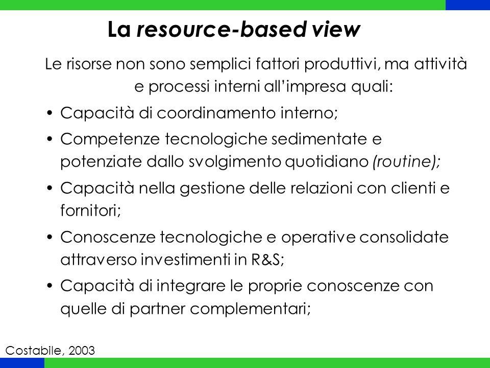 La resource-based view