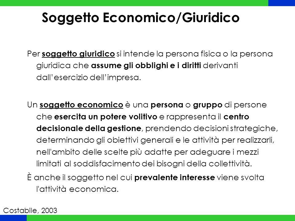 Soggetto Economico/Giuridico