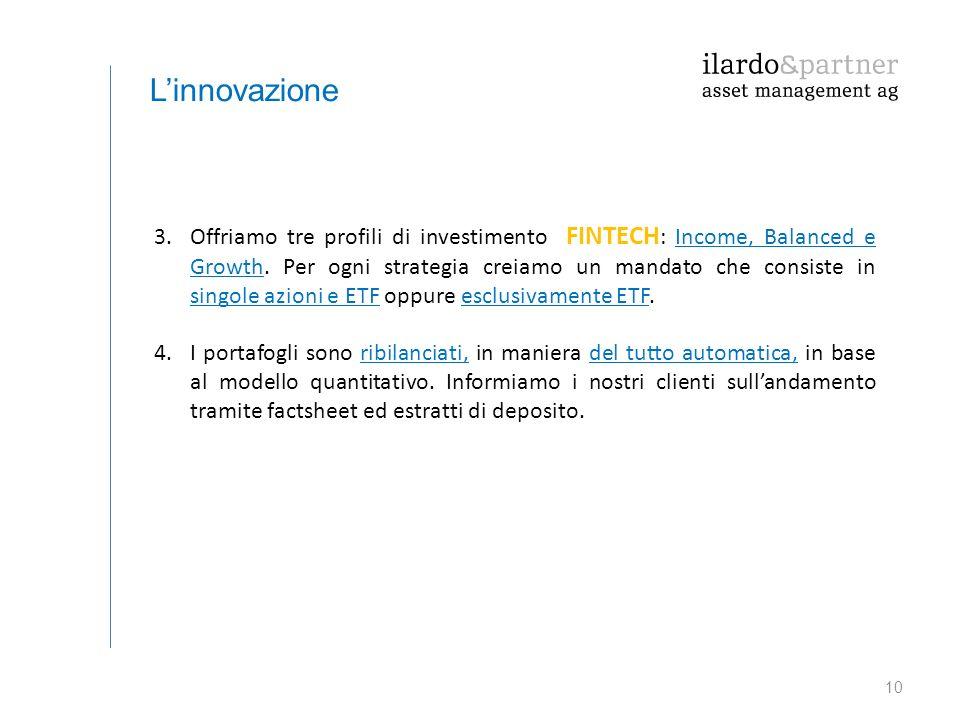 L'innovazione