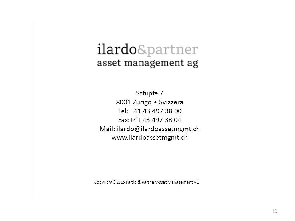 Mail: ilardo@ilardoassetmgmt.ch www.ilardoassetmgmt.ch