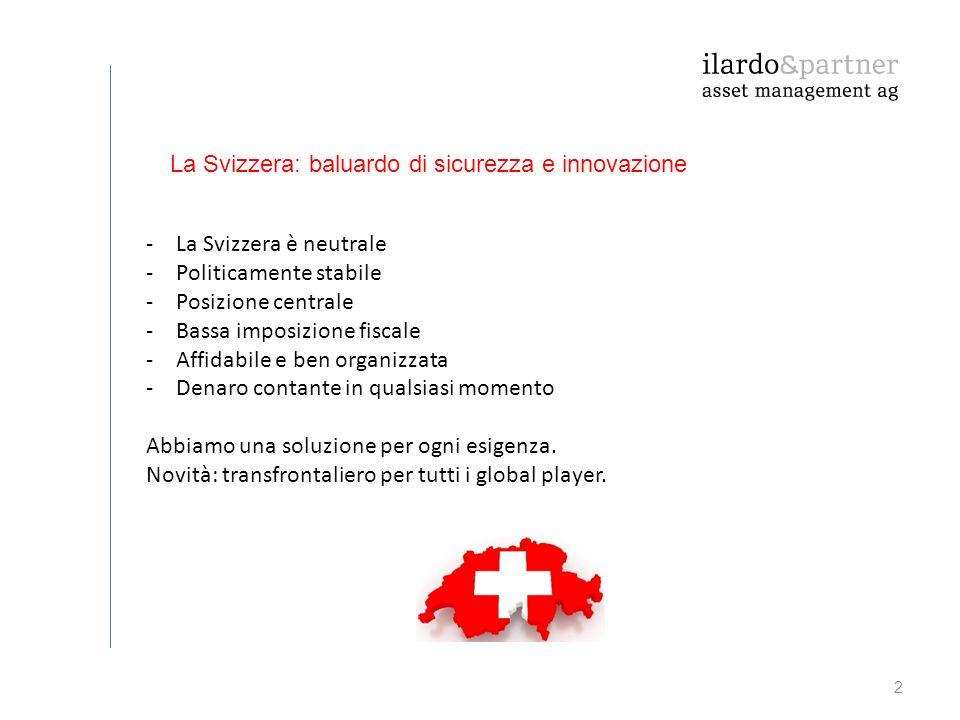 La Svizzera: baluardo di sicurezza e innovazione
