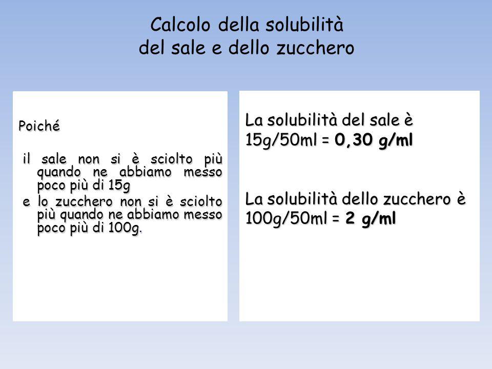 Calcolo della solubilità del sale e dello zucchero