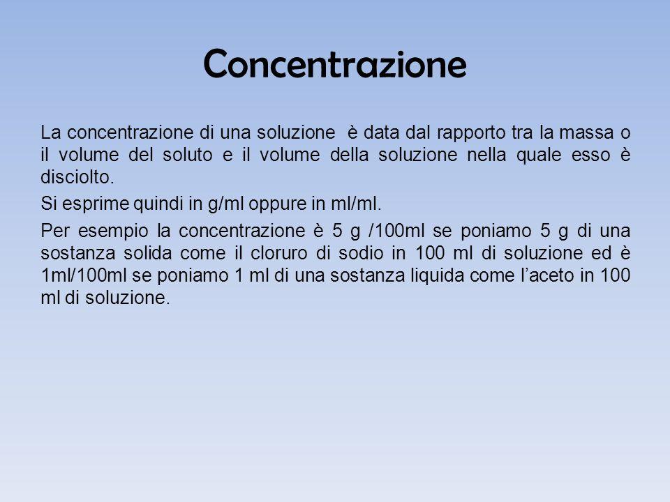 Concentrazione
