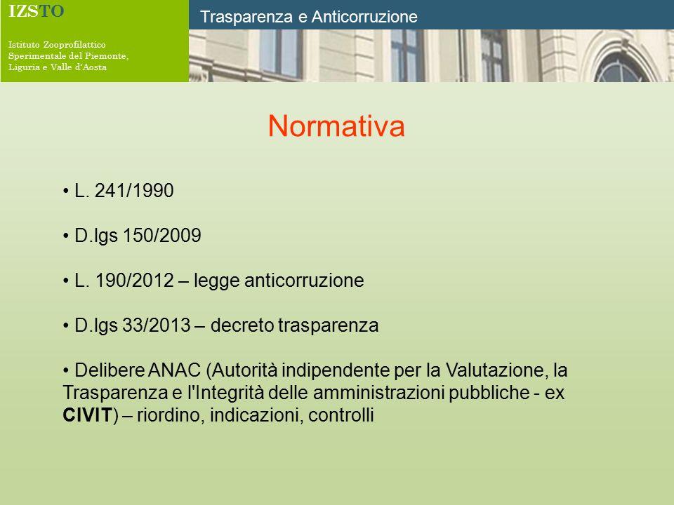 IZSTO Istituto Zooprofilattico. Sperimentale del Piemonte, Liguria e Valle d'Aosta. Trasparenza e Anticorruzione.