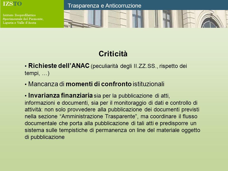 Criticità IZSTO Trasparenza e Anticorruzione