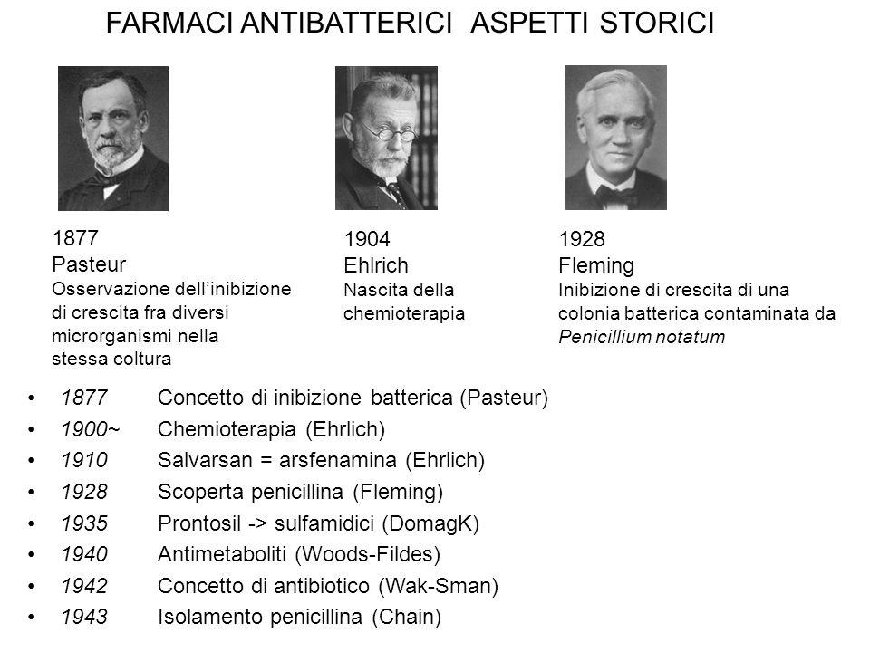 FARMACI ANTIBATTERICI ASPETTI STORICI