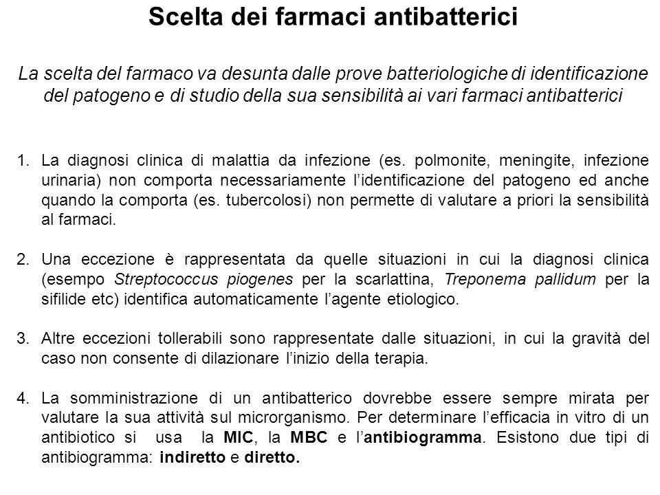 Scelta dei farmaci antibatterici