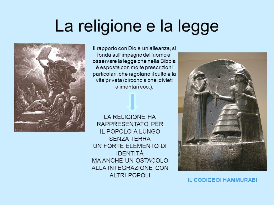 La religione e la legge LA RELIGIONE HA RAPPRESENTATO PER