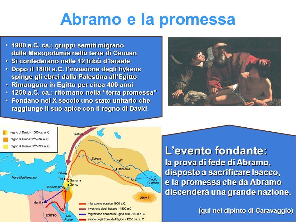 Abramo e la promessa L'evento fondante: