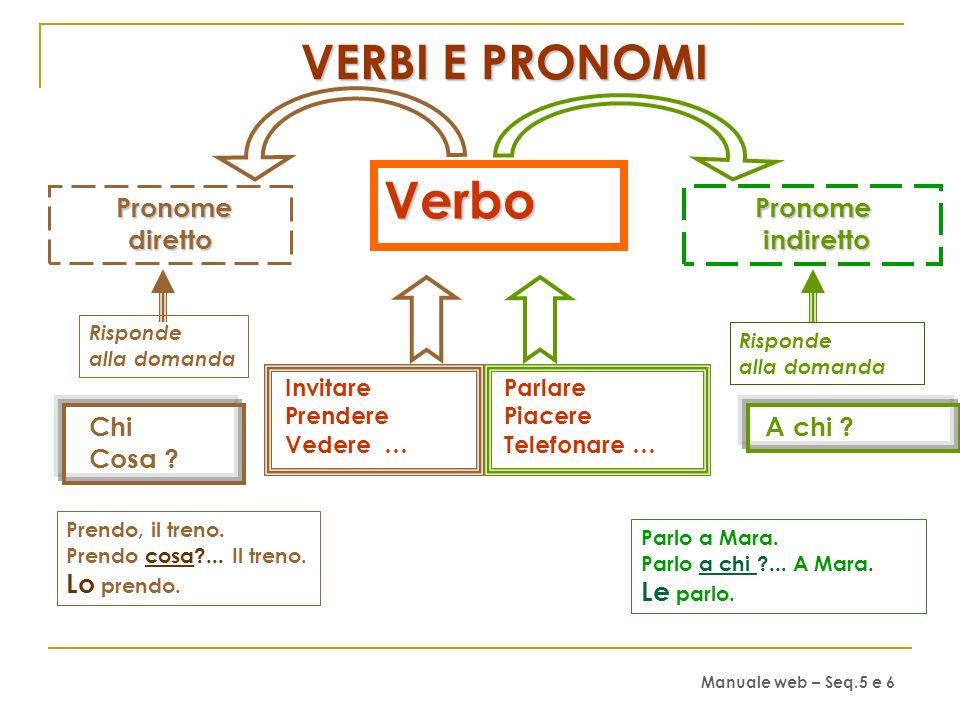 Verbo VERBI E PRONOMI Pronome diretto Pronome indiretto Chi Cosa