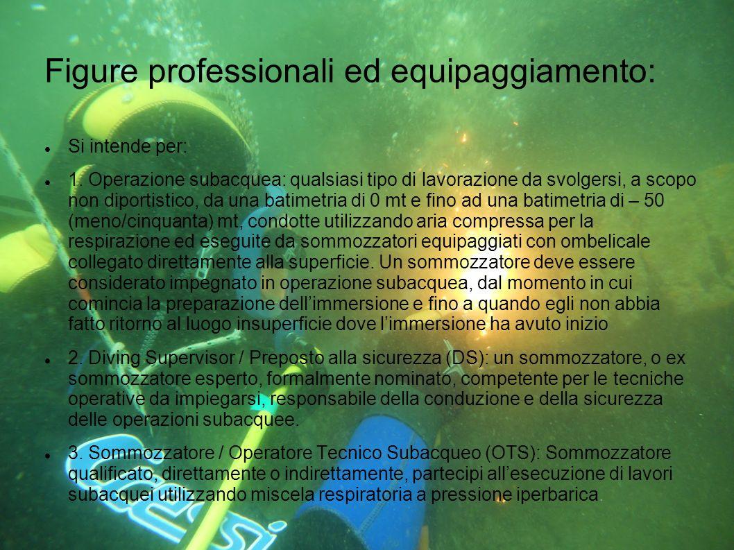 Figure professionali ed equipaggiamento: