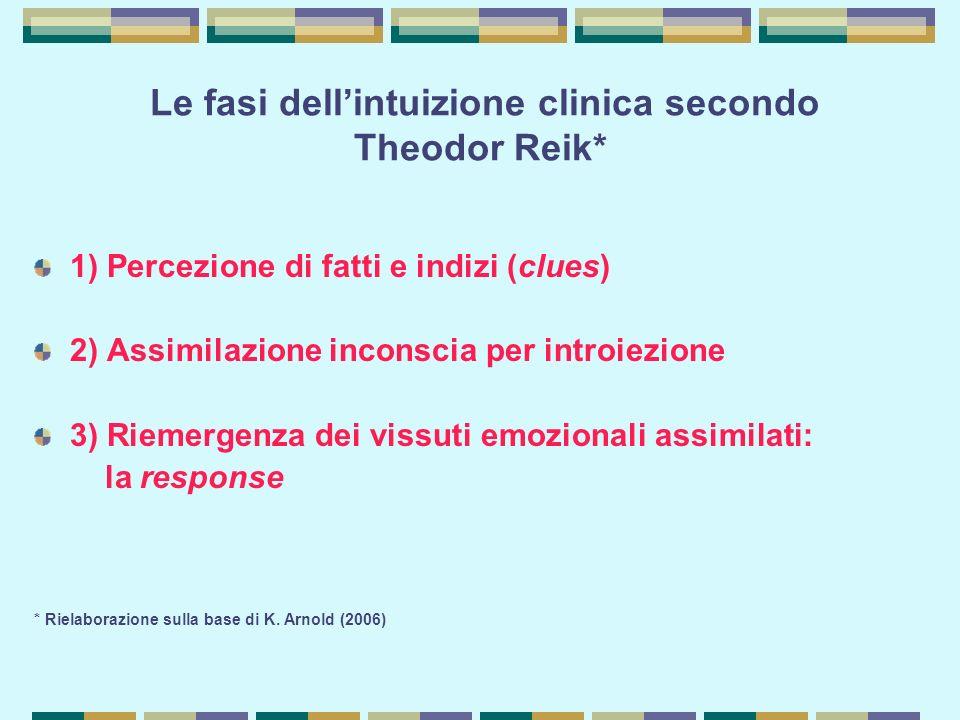 Le fasi dell'intuizione clinica secondo Theodor Reik*