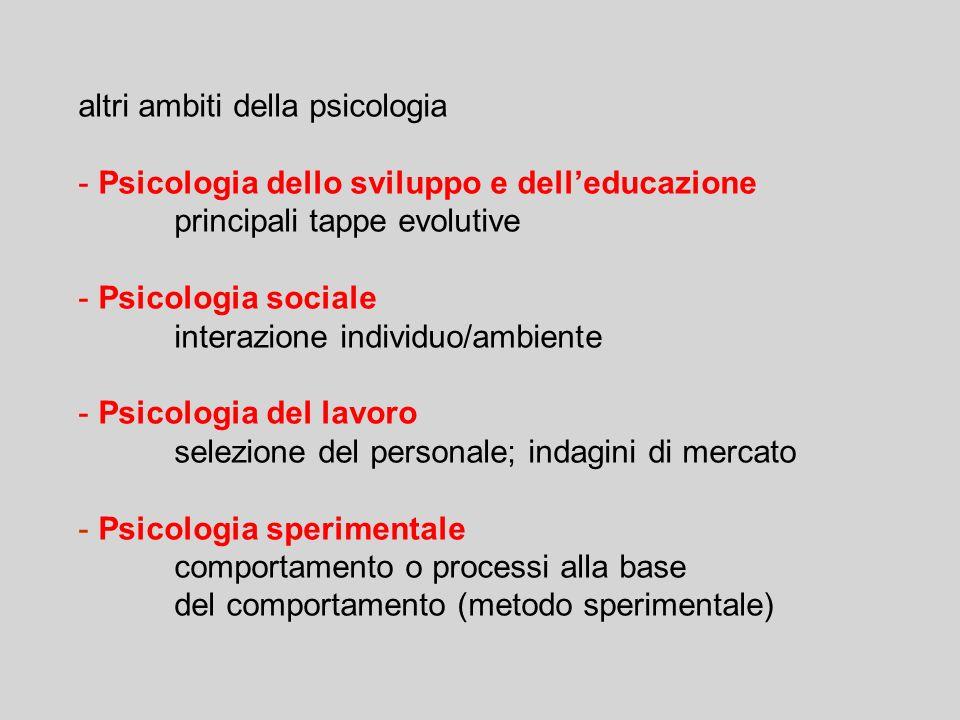 altri ambiti della psicologia