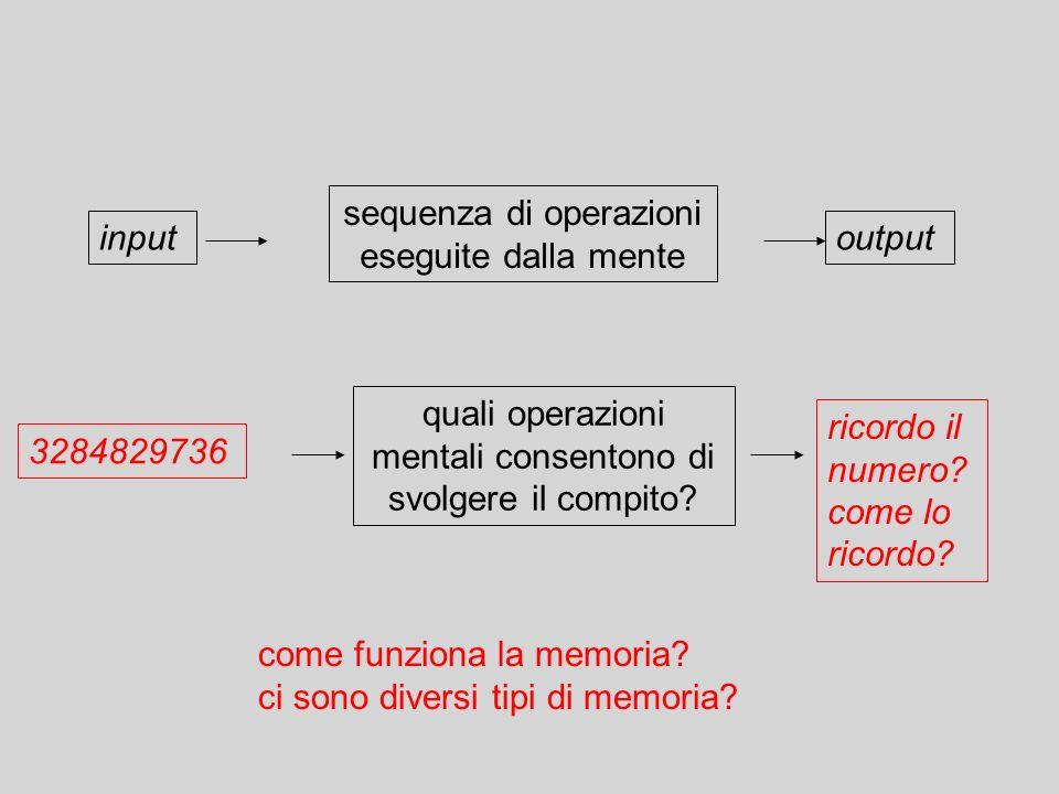 sequenza di operazioni eseguite dalla mente input output