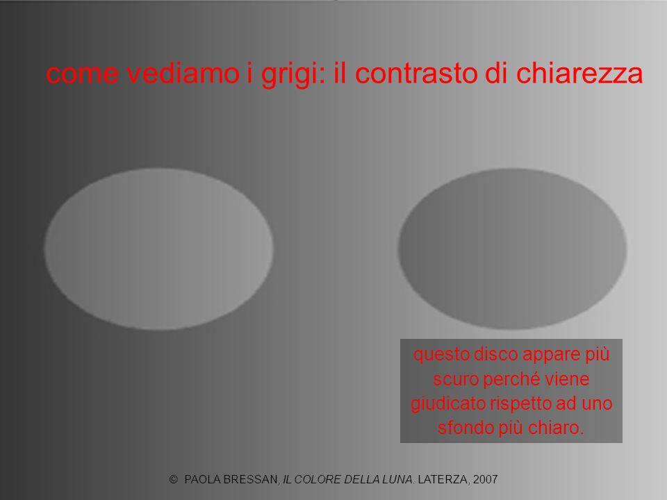 come vediamo i grigi: il contrasto di chiarezza