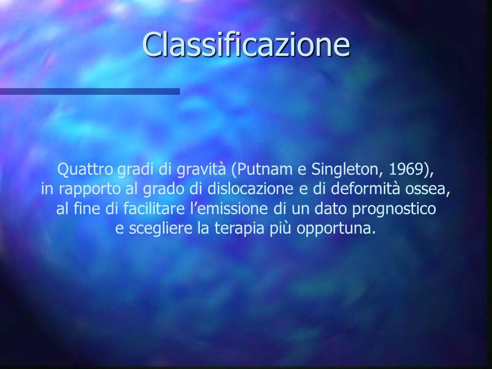 Classificazione Quattro gradi di gravità (Putnam e Singleton, 1969),
