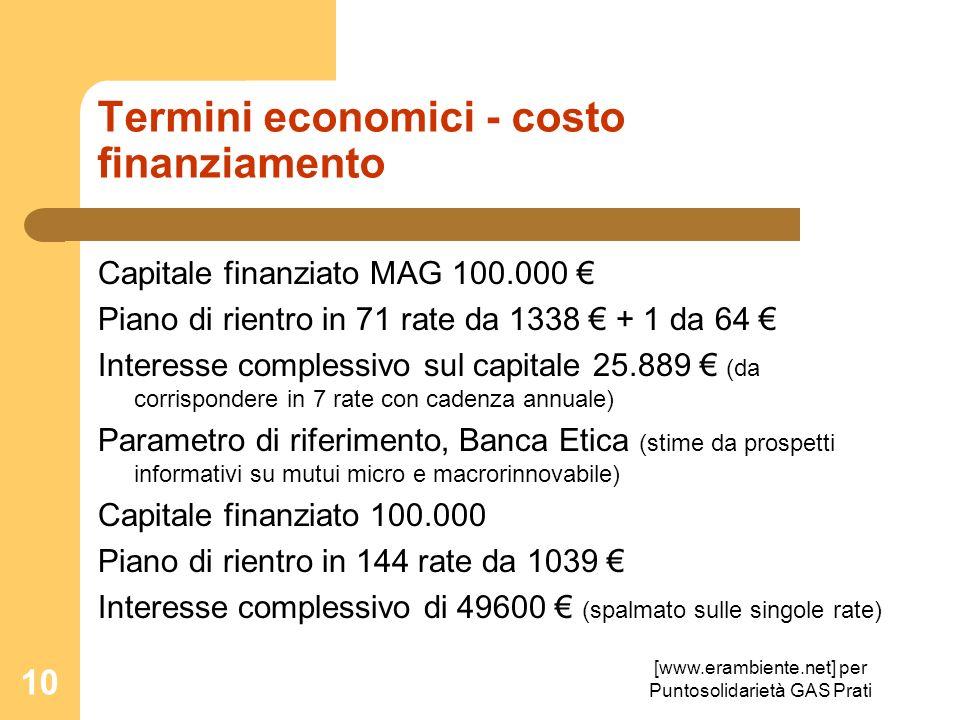 Termini economici - costo finanziamento