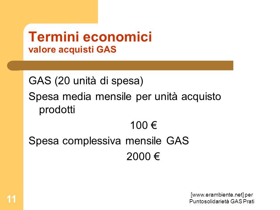 Termini economici valore acquisti GAS