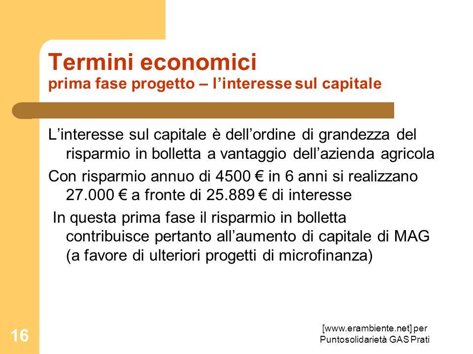 Termini economici prima fase progetto – l'interesse sul capitale